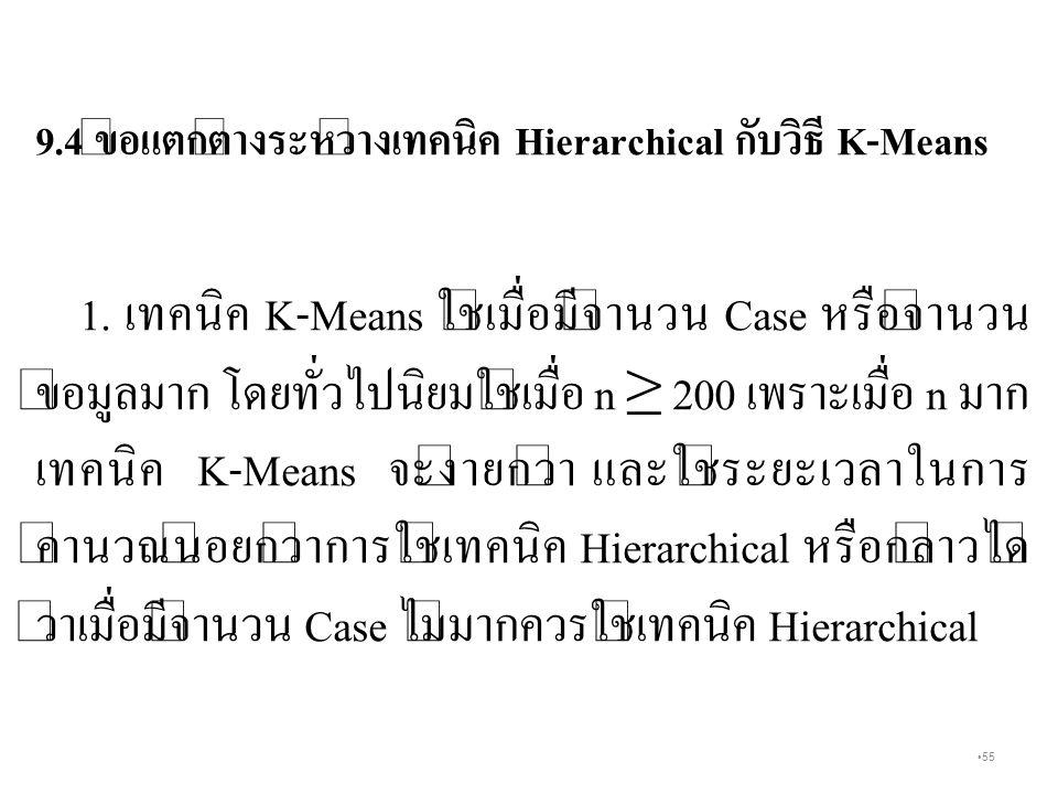 9.4 ข้อแตกต่างระหว่างเทคนิค Hierarchical กับวิธี K-Means