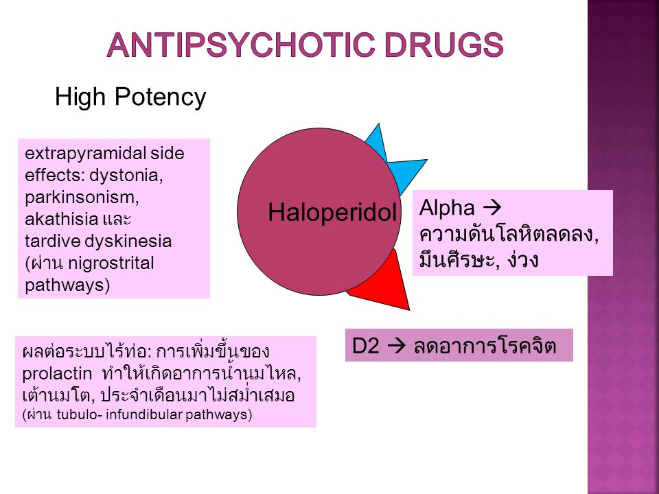 Antipsychotic drugs High Potency Haloperidol Alpha  ความดันโลหิตลดลง,