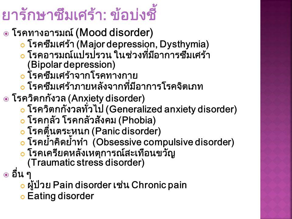 ยารักษาซึมเศร้า: ข้อบ่งชี้