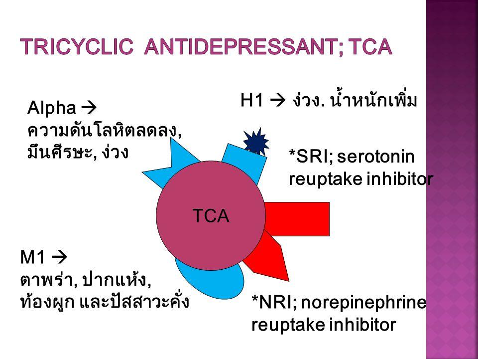 Tricyclic Antidepressant; TCA