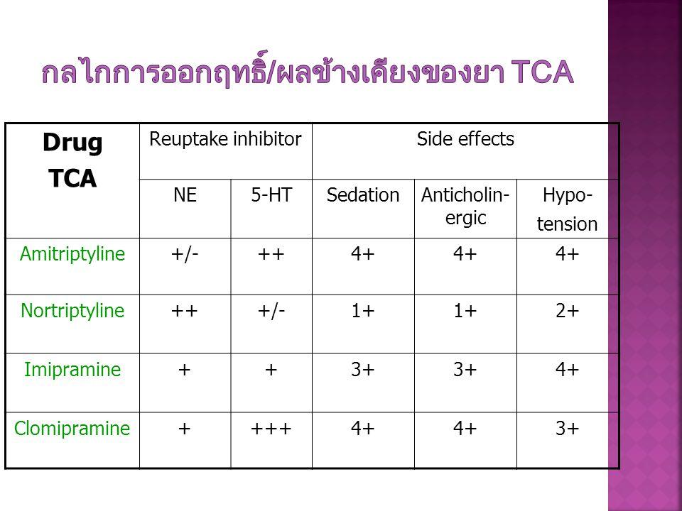 กลไกการออกฤทธิ์/ผลข้างเคียงของยา TCA