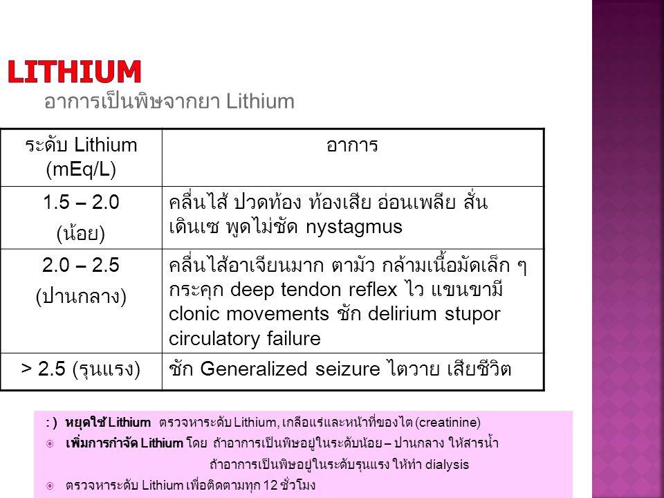 Lithium อาการเป็นพิษจากยา Lithium ระดับ Lithium (mEq/L) อาการ