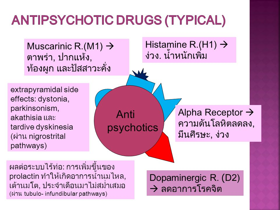 Antipsychotic drugs (Typical)