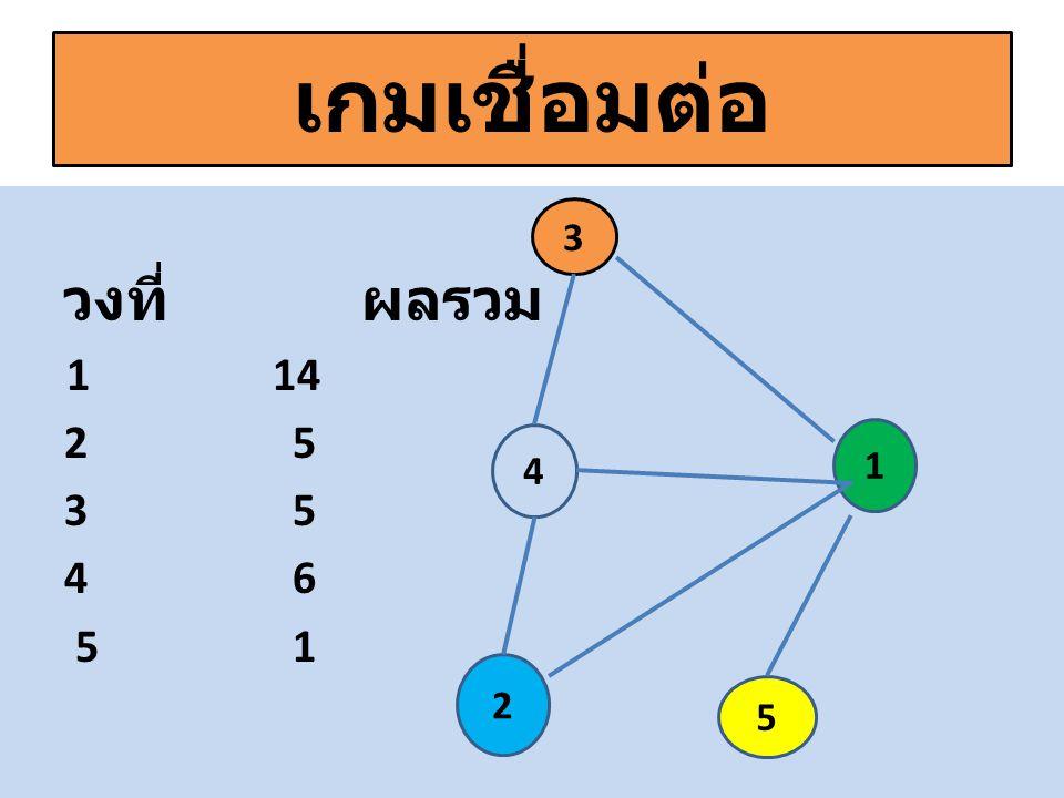 เกมเชื่อมต่อ วงที่ ผลรวม. 1 14. 2 5. 3 5.