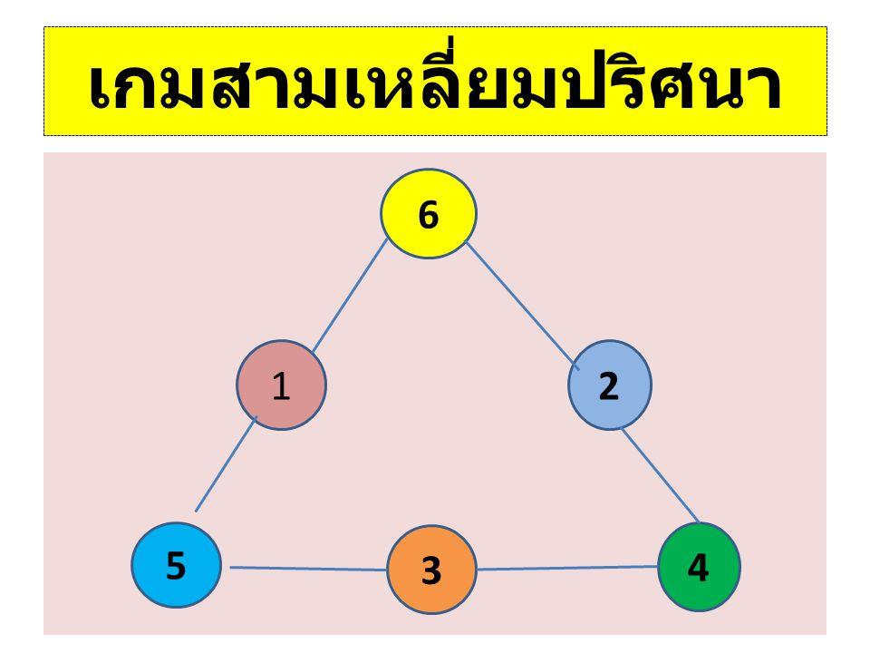 เกมสามเหลี่ยมปริศนา 6 1 2 5 3 4
