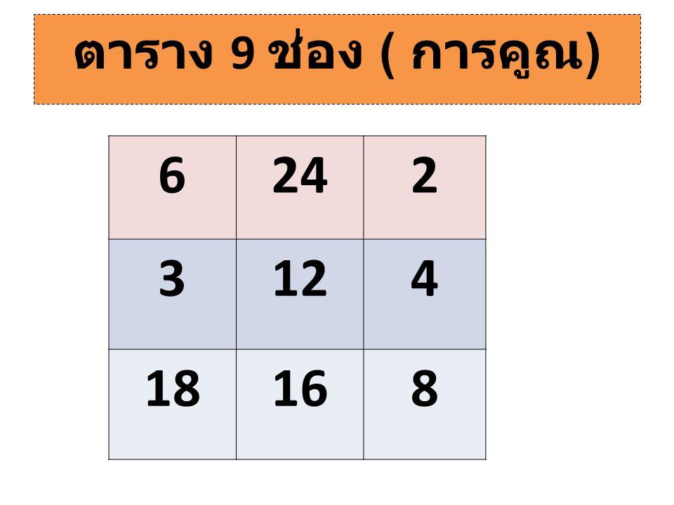 ตาราง 9 ช่อง ( การคูณ) 6 24 2 3 12 4 18 16 8