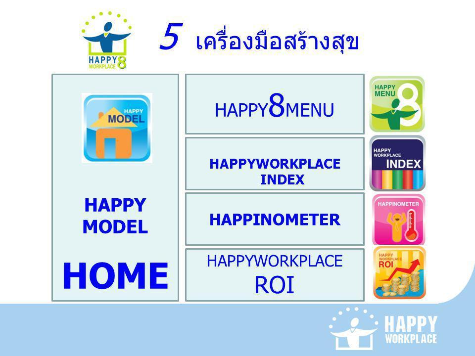 HOME 5 เครื่องมือสร้างสุข HAPPY8MENU HAPPY MODEL HAPPINOMETER