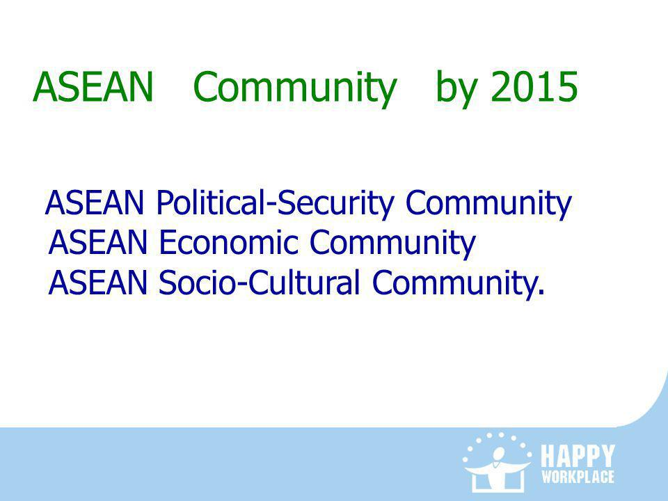 ASEAN Community by 2015 ASEAN Economic Community