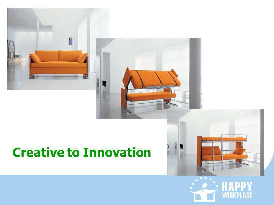 Creative to Innovation