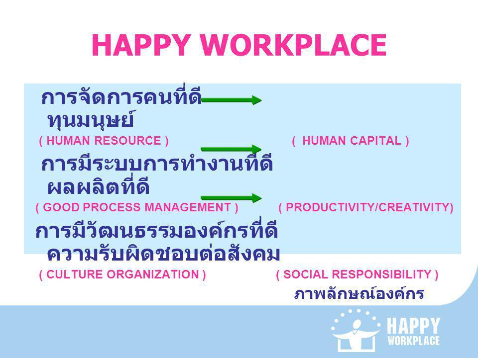 HAPPY WORKPLACE การจัดการคนที่ดี ทุนมนุษย์