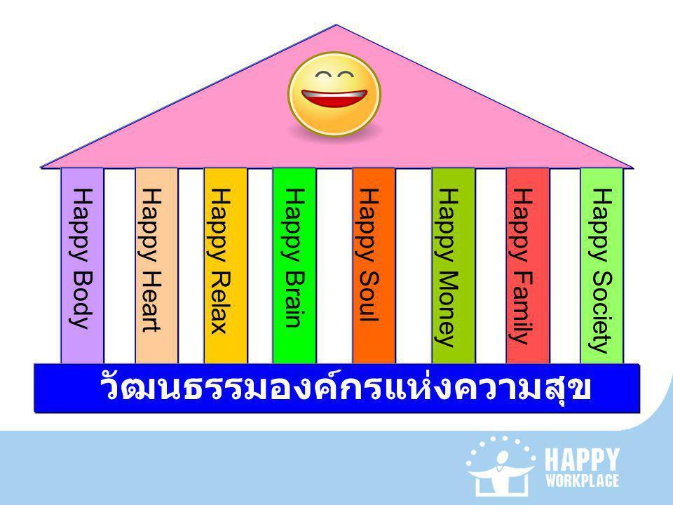 วัฒนธรรมองค์กรแห่งความสุข