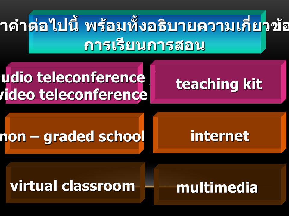 ศึกษาคำต่อไปนี้ พร้อมทั้งอธิบายความเกี่ยวข้องกับ การเรียนการสอน