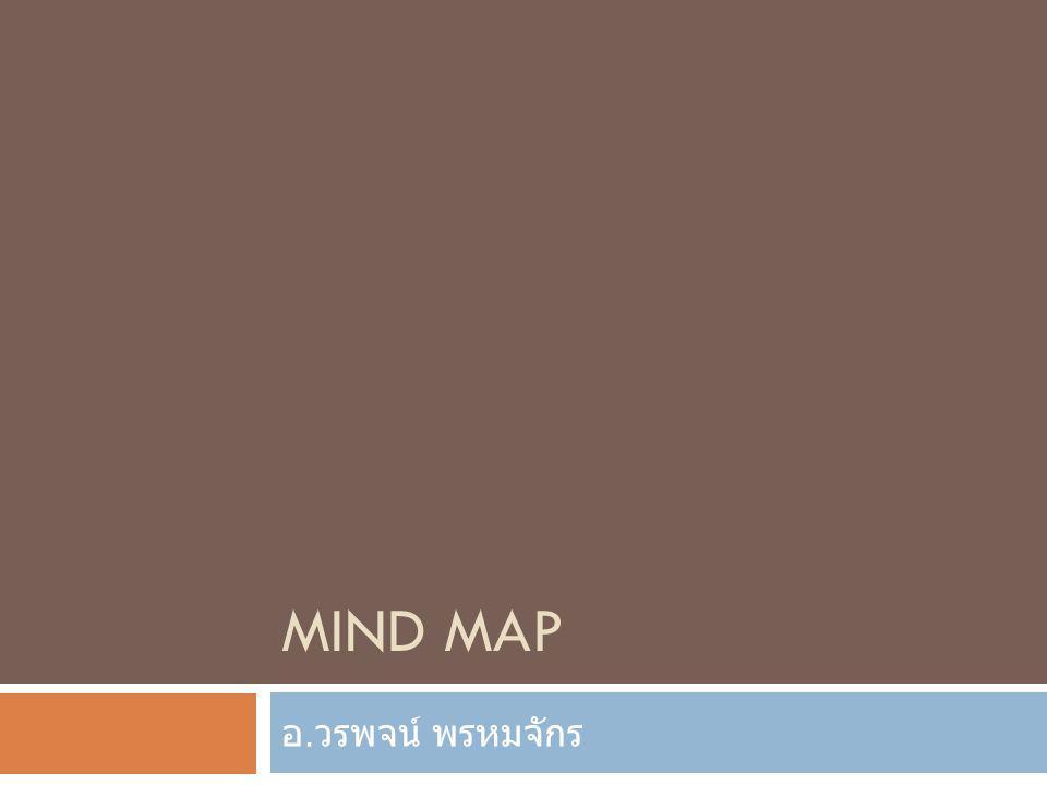 Mind map อ.วรพจน์ พรหมจักร