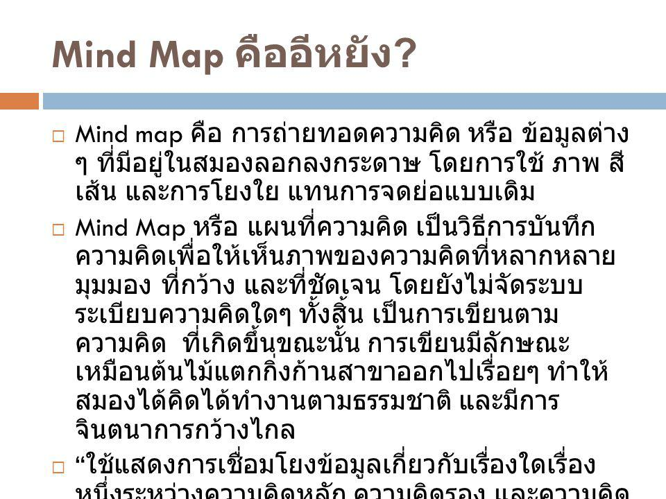 Mind Map คืออีหยัง