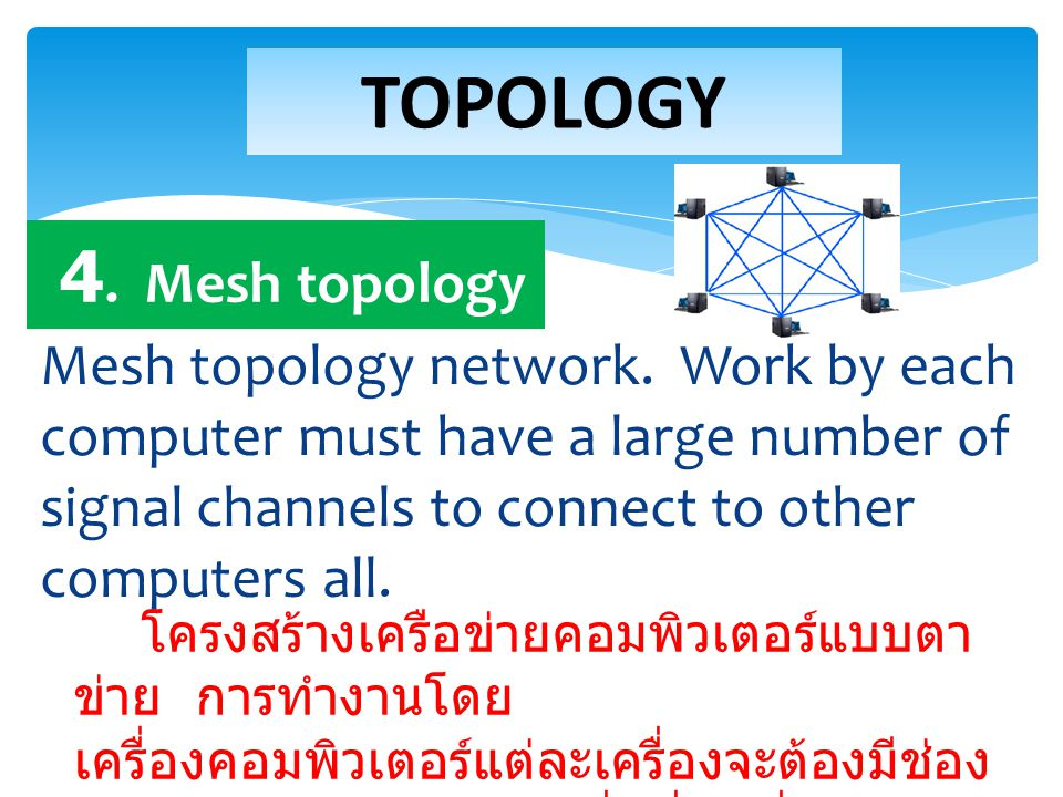 TOPOLOGY 4. Mesh topology