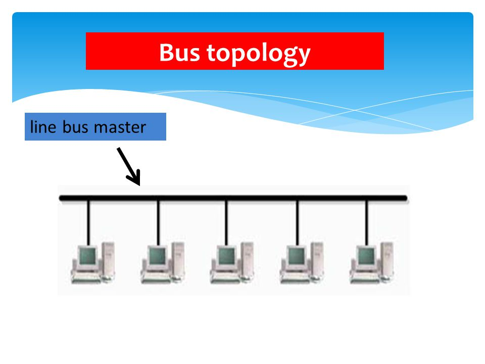 Bus topology line bus master