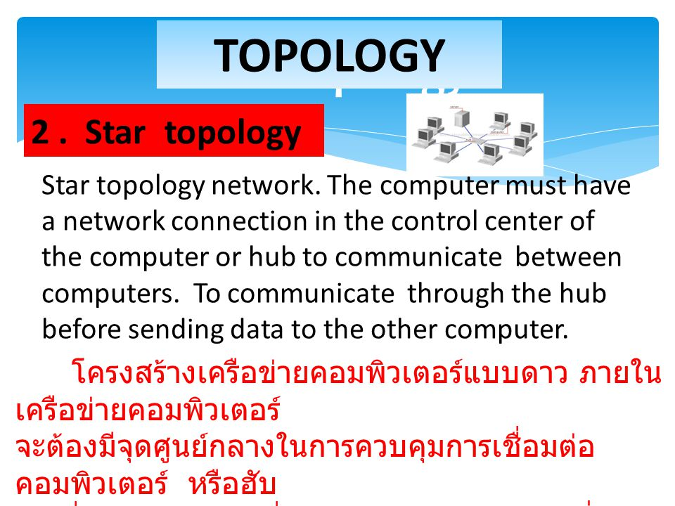 TOPOLOGY star topology 2 . Star topology