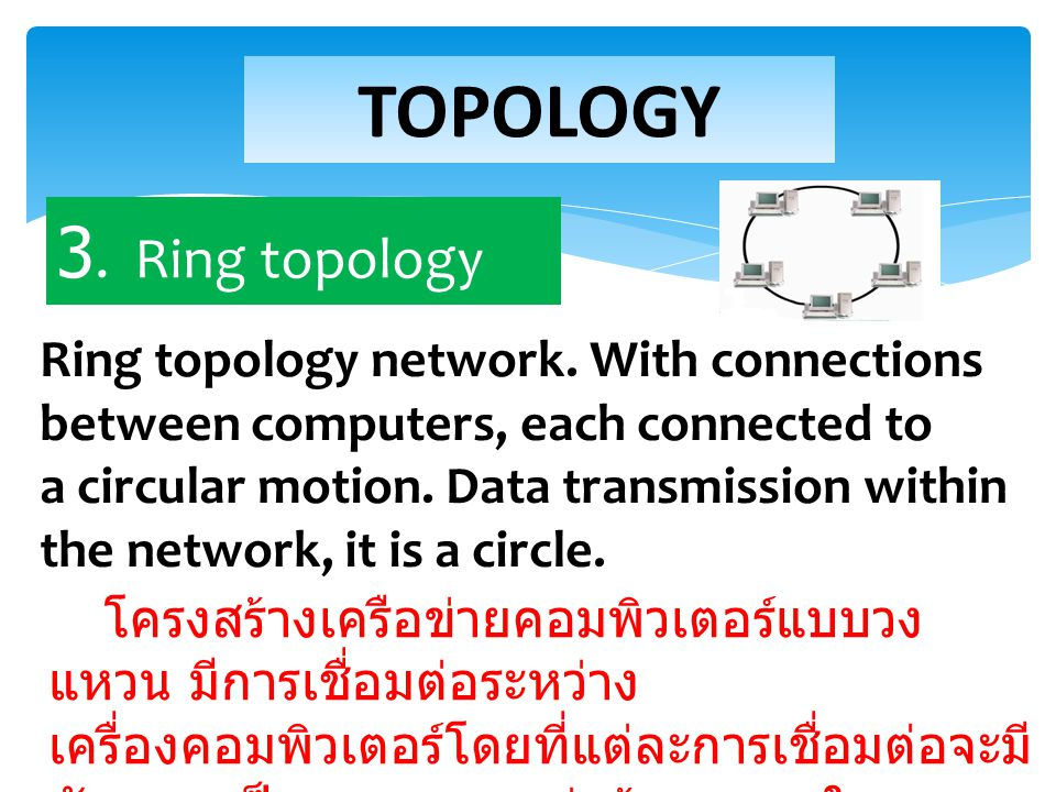 TOPOLOGY 3. Ring topology