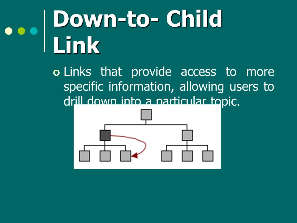 Down-to- Child Link Links that provide access to more specific information, allowing users to drill down into a particular topic.