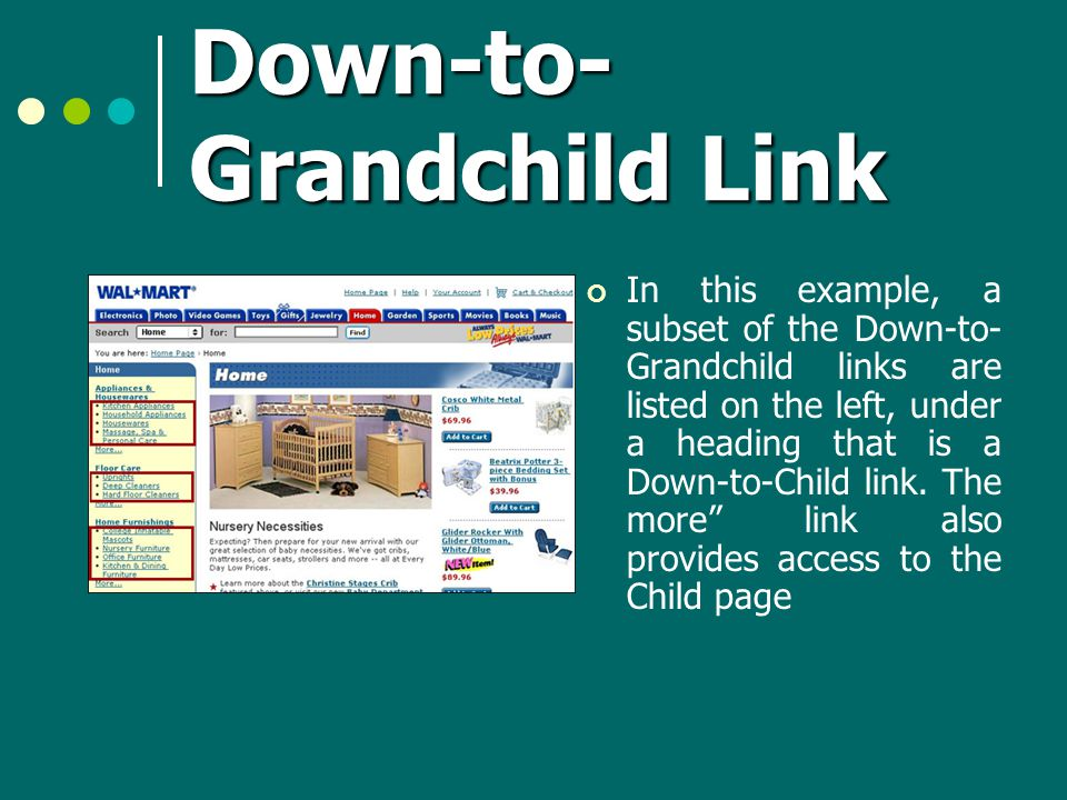 Down-to-Grandchild Link