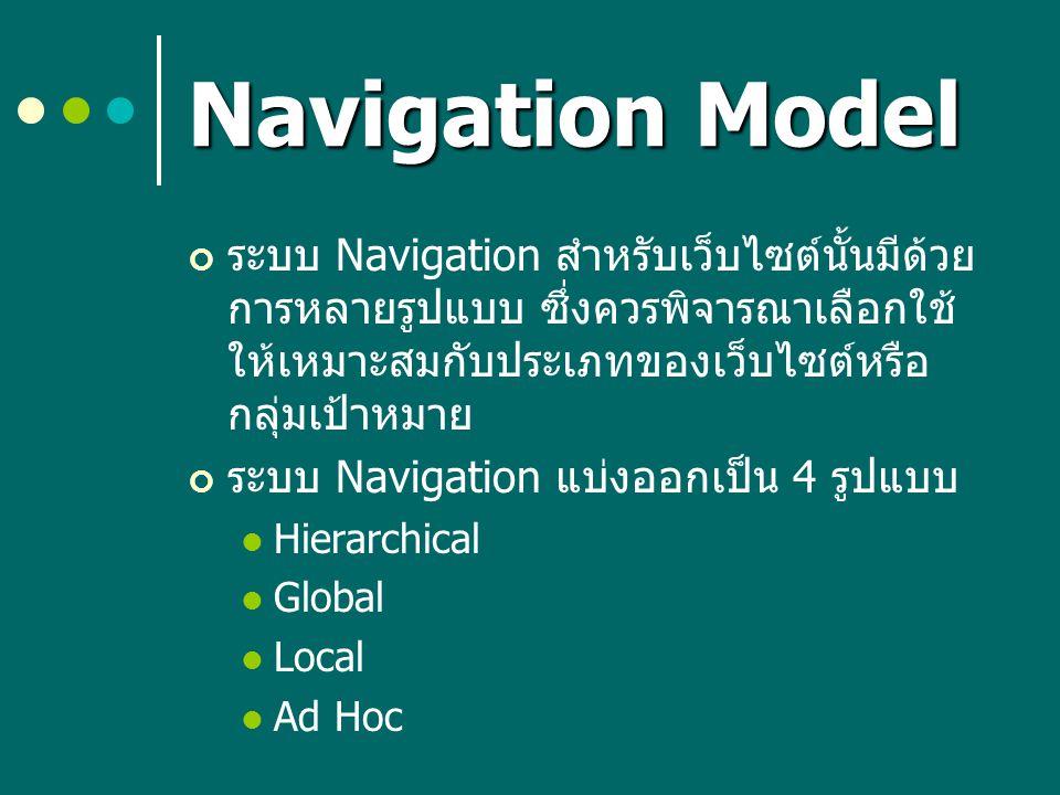 Navigation Model ระบบ Navigation สำหรับเว็บไซต์นั้นมีด้วยการหลายรูปแบบ ซึ่งควรพิจารณาเลือกใช้ให้เหมาะสมกับประเภทของเว็บไซต์หรือกลุ่มเป้าหมาย.
