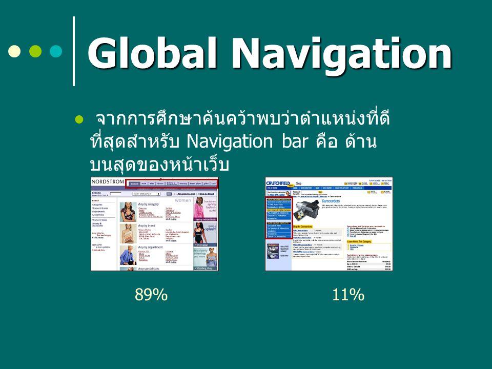 Global Navigation จากการศึกษาค้นคว้าพบว่าตำแหน่งที่ดีที่สุดสำหรับ Navigation bar คือ ด้านบนสุดของหน้าเว็บ.