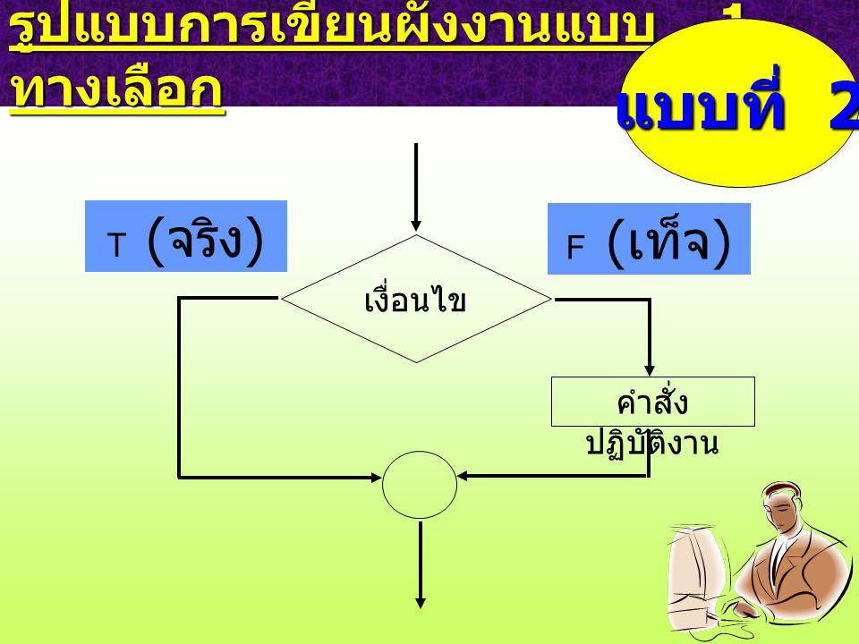 รูปแบบการเขียนผังงานแบบ 1 ทางเลือก
