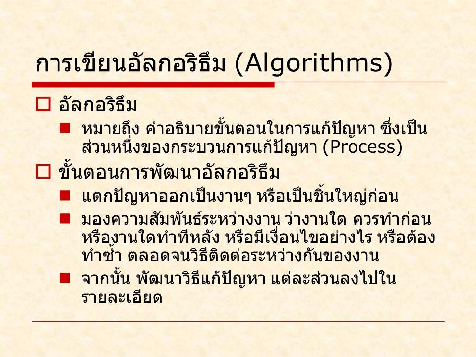 การเขียนอัลกอริธึม (Algorithms)
