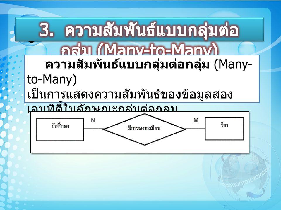 3. ความสัมพันธ์แบบกลุ่มต่อกลุ่ม (Many-to-Many)