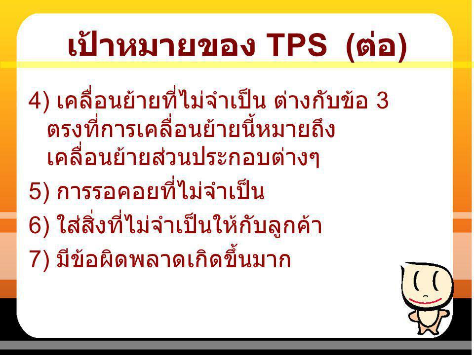 เป้าหมายของ TPS (ต่อ)