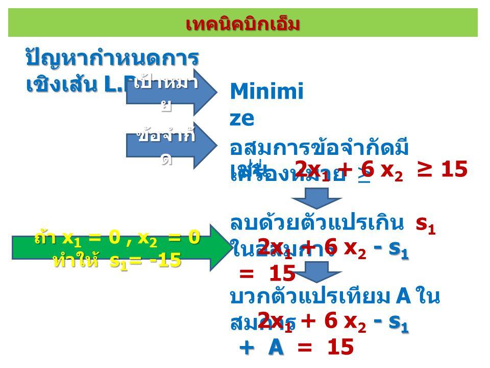 ปัญหากำหนดการเชิงเส้น L.P.