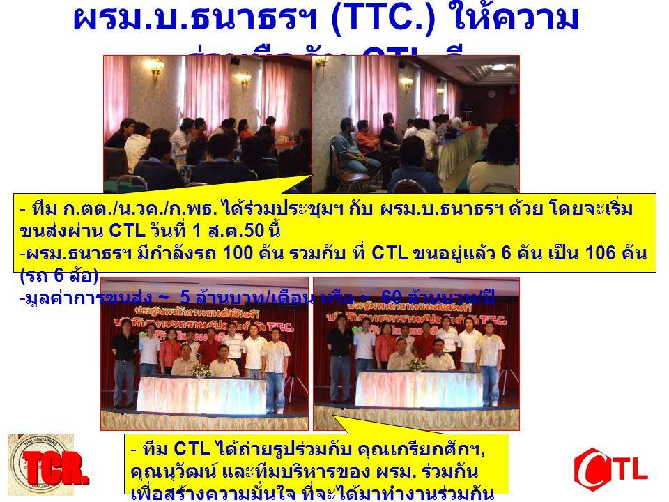 ผรม.บ.ธนาธรฯ (TTC.) ให้ความร่วมมือกับ CTL ดี