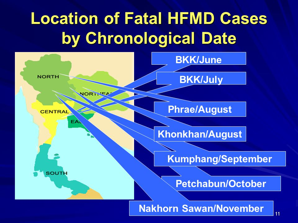 Location of Fatal HFMD Cases by Chronological Date