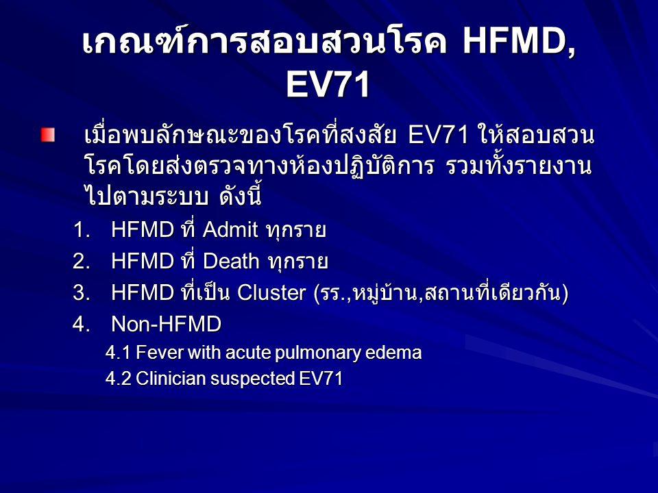 เกณฑ์การสอบสวนโรค HFMD, EV71
