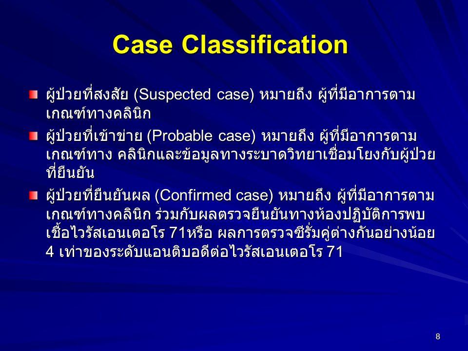 Case Classification ผู้ป่วยที่สงสัย (Suspected case) หมายถึง ผู้ที่มีอาการตามเกณฑ์ทางคลินิก.
