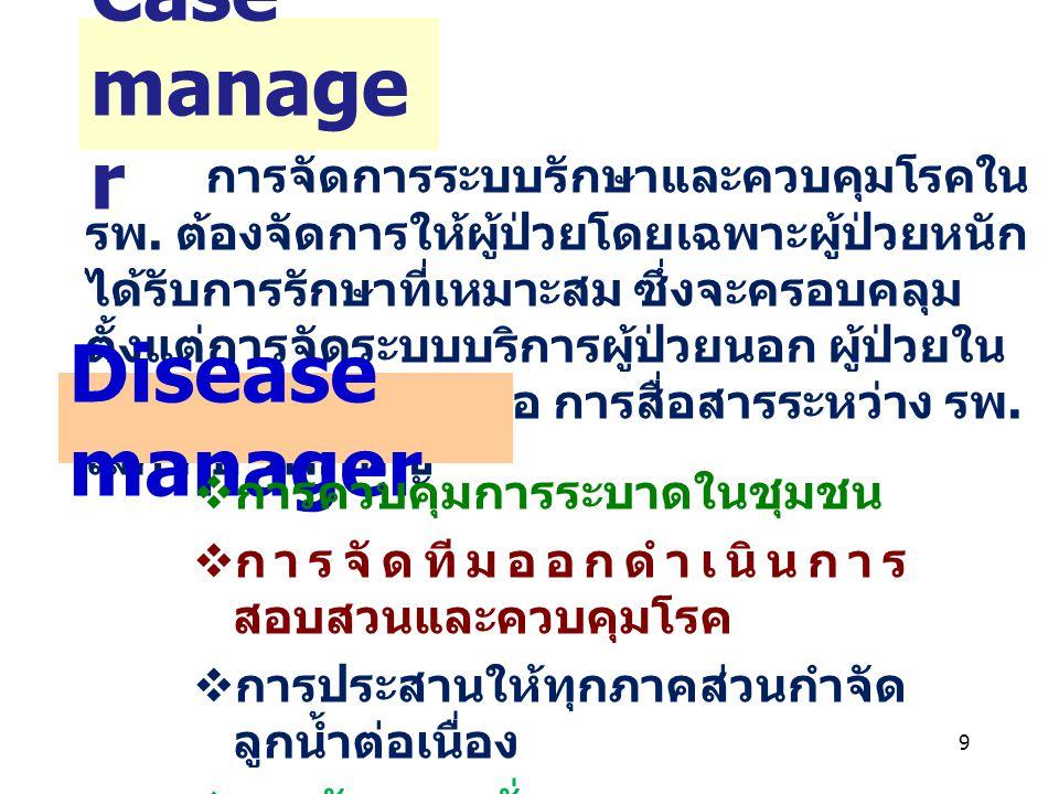 Case manager Disease manager การควบคุมการระบาดในชุมชน