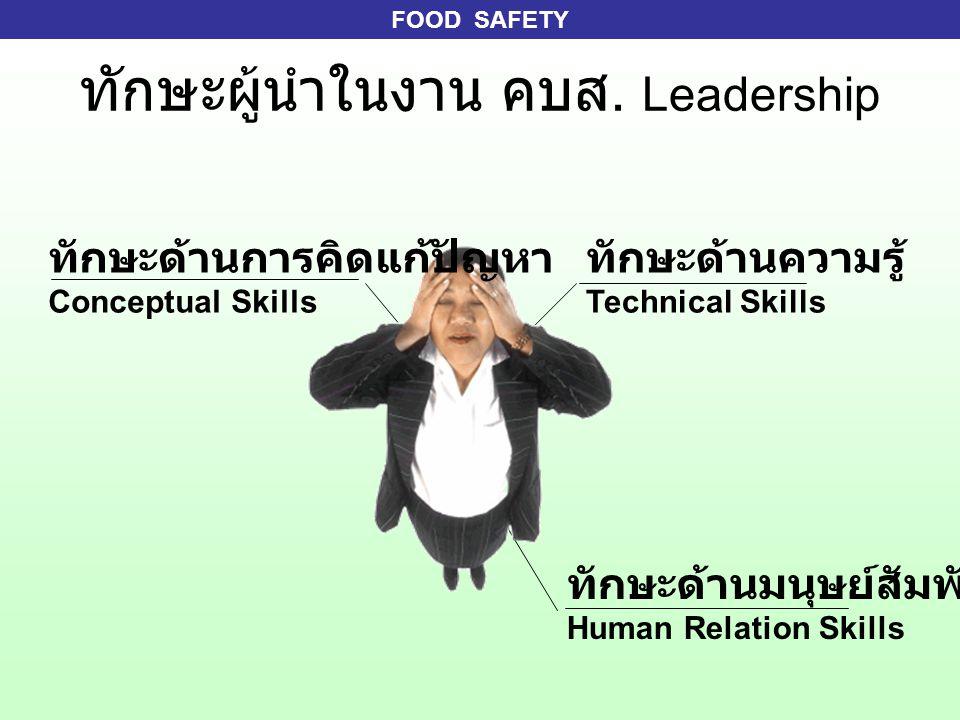 ทักษะผู้นำในงาน คบส. Leadership