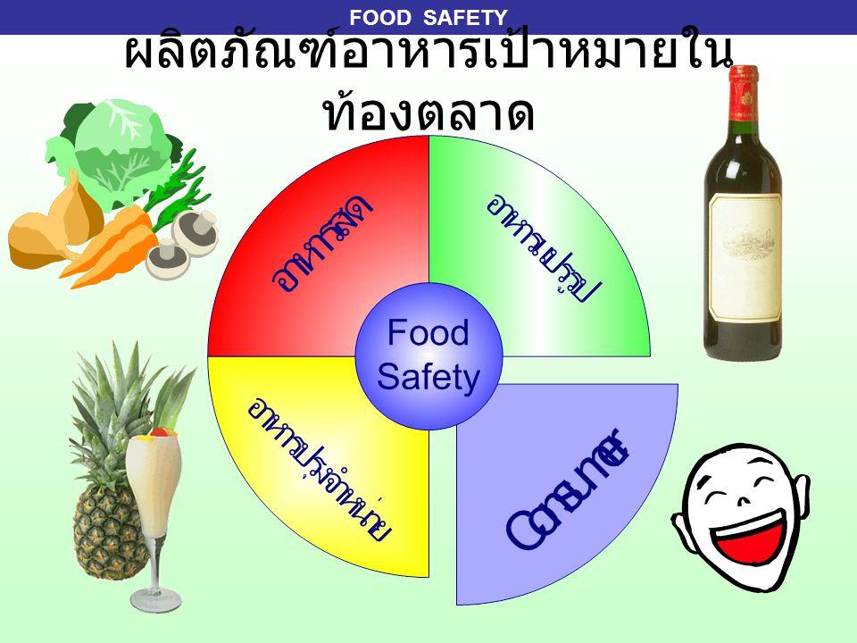 ผลิตภัณฑ์อาหารเป้าหมายในท้องตลาด