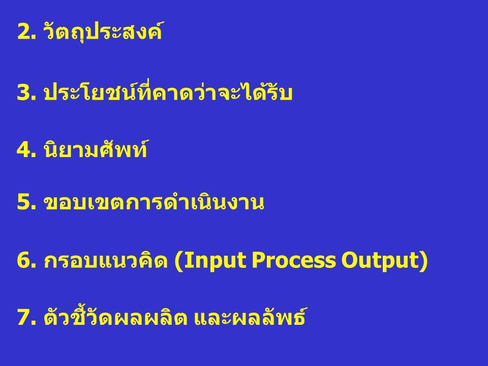 2. วัตถุประสงค์ 3. ประโยชน์ที่คาดว่าจะได้รับ. 4. นิยามศัพท์ 5. ขอบเขตการดำเนินงาน. 6. กรอบแนวคิด (Input Process Output)