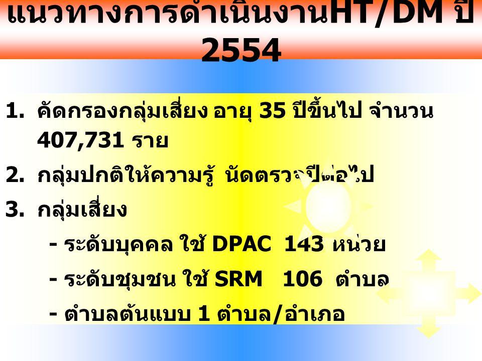 แนวทางการดำเนินงานHT/DM ปี 2554