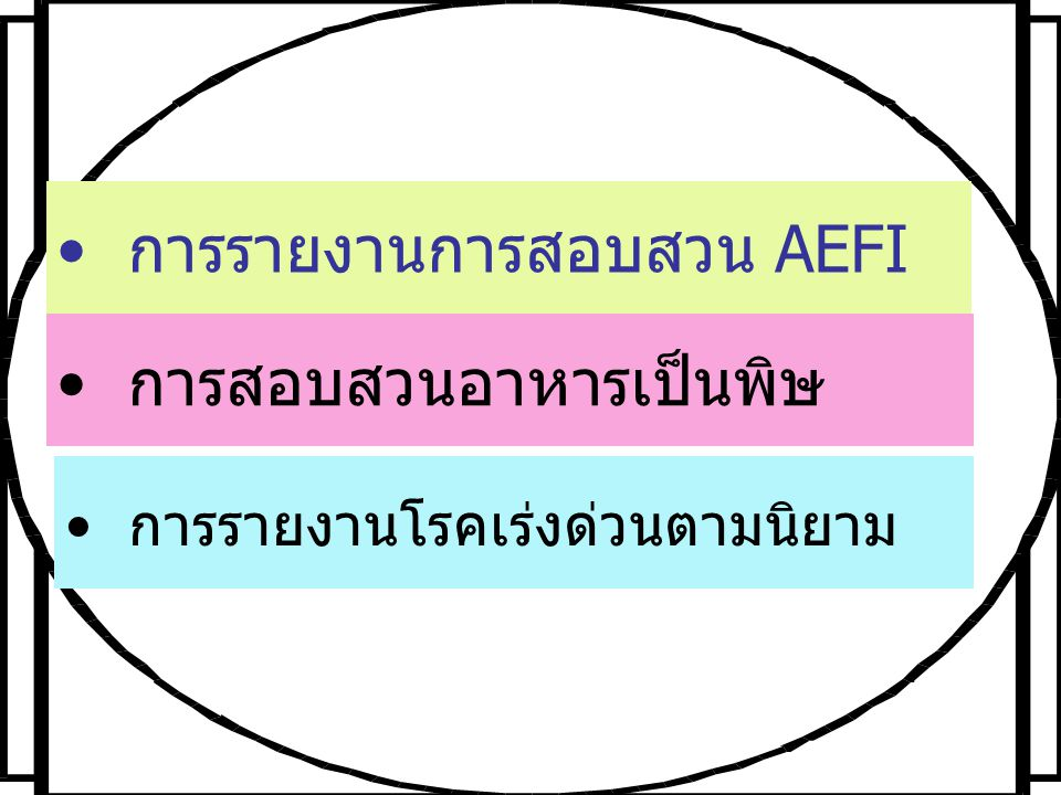 การรายงานการสอบสวน AEFI