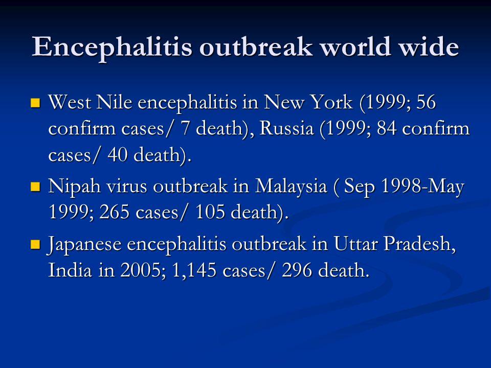 Encephalitis outbreak world wide