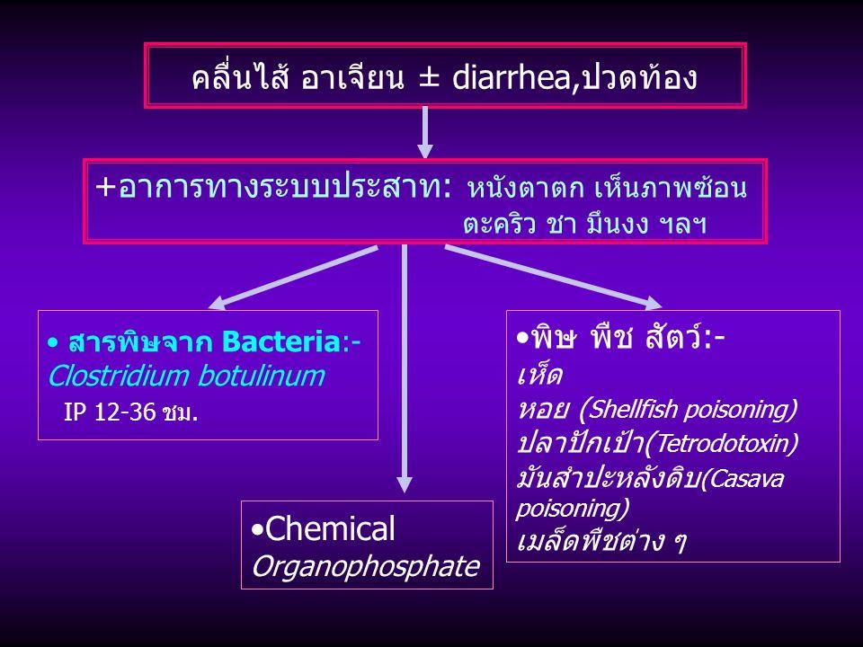 คลื่นไส้ อาเจียน ± diarrhea,ปวดท้อง