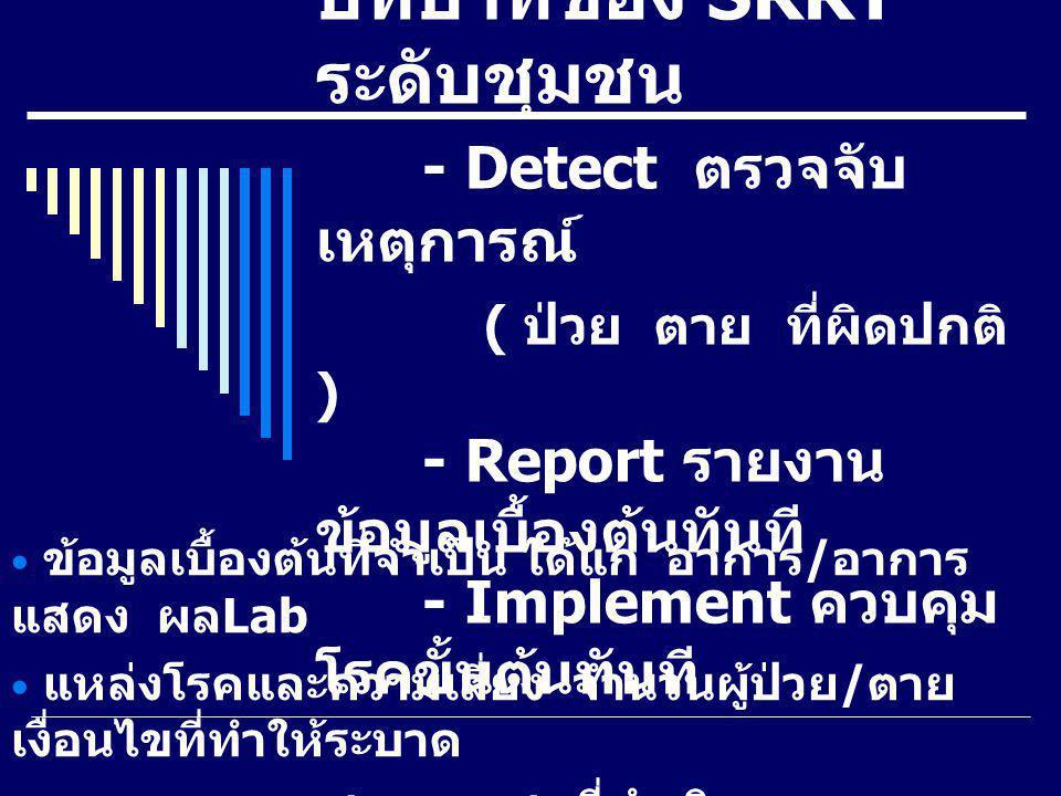 บทบาทของ SRRT ระดับชุมชน. - Detect ตรวจจับเหตุการณ์