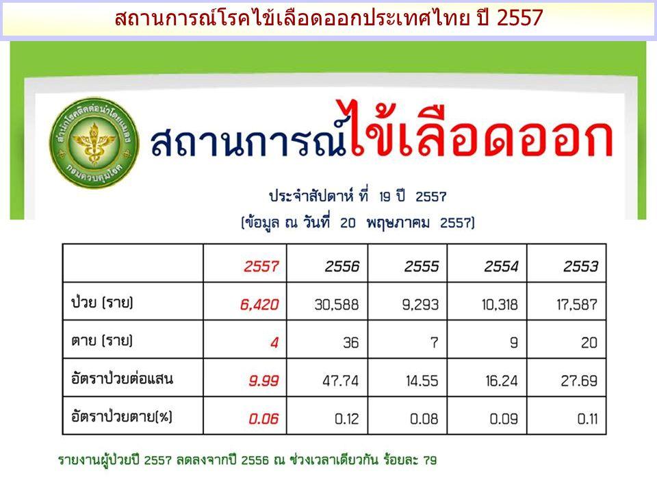 สถานการณ์โรคไข้เลือดออกประเทศไทย ปี 2557