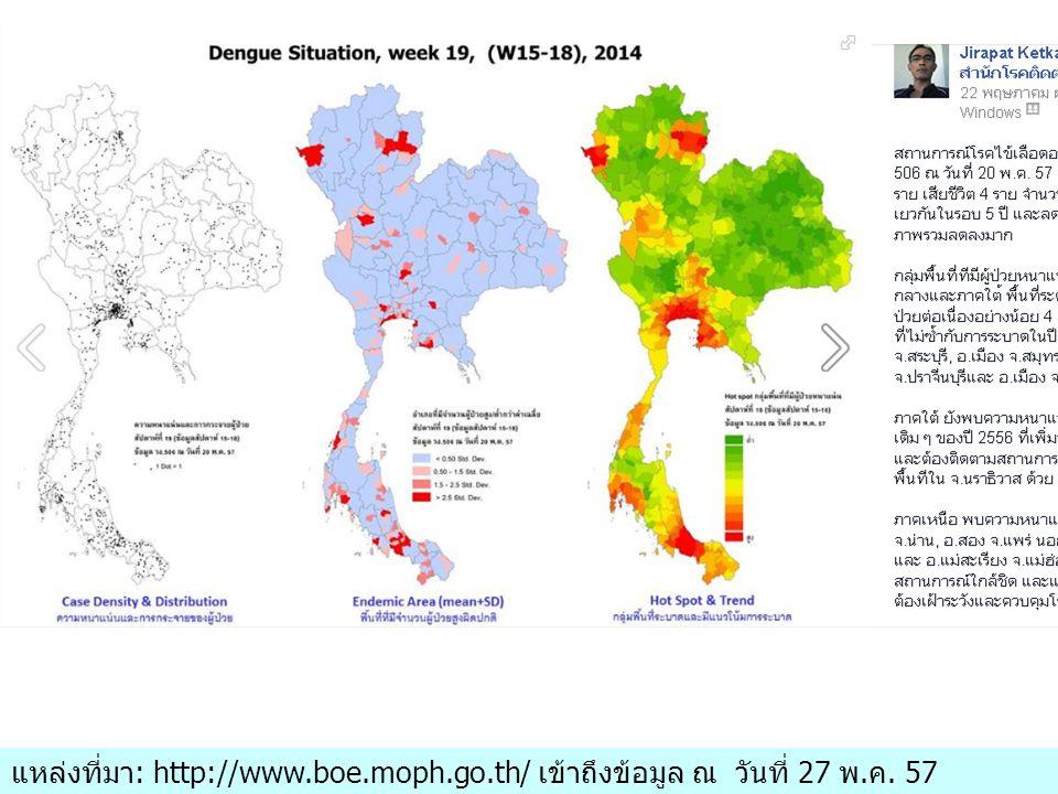 แหล่งที่มา: http://www. boe. moph. go. th/ เข้าถึงข้อมูล ณ วันที่ 27 พ