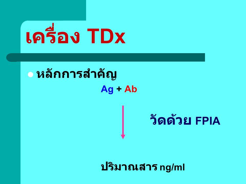 เครื่อง TDx หลักการสำคัญ Ag + Ab วัดด้วย FPIA ปริมาณสาร ng/ml