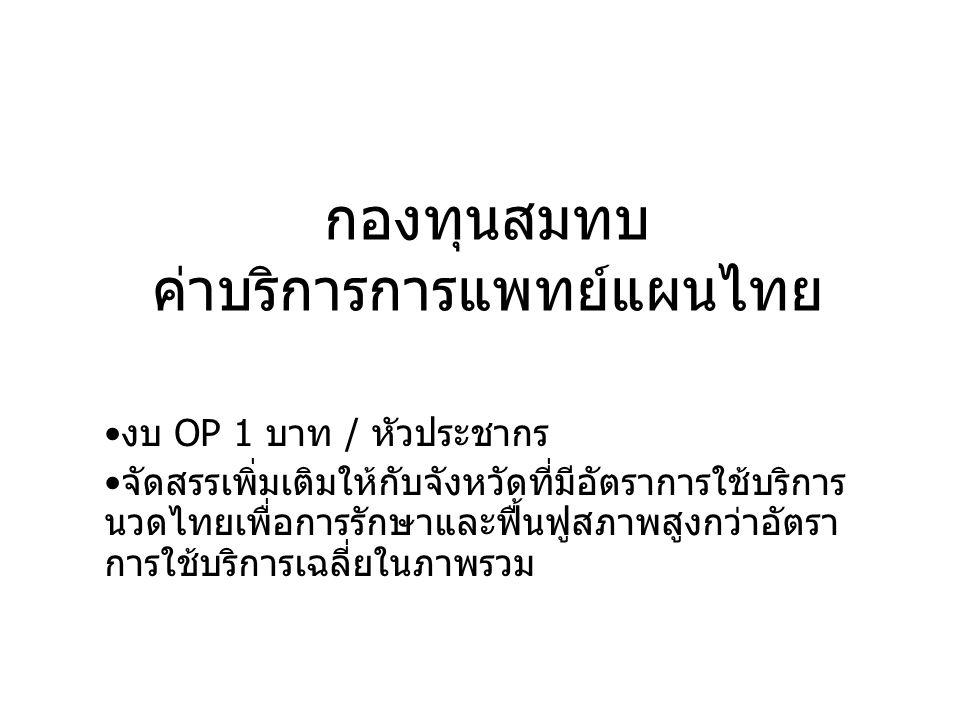 กองทุนสมทบ ค่าบริการการแพทย์แผนไทย