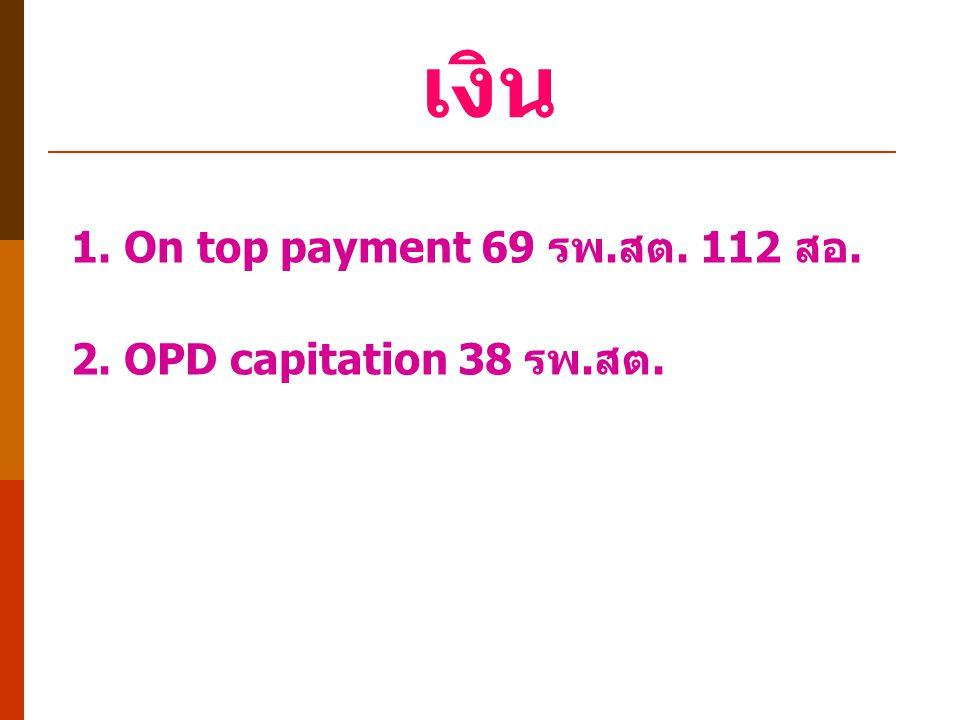 เงิน 1. On top payment 69 รพ.สต. 112 สอ. 2. OPD capitation 38 รพ.สต.
