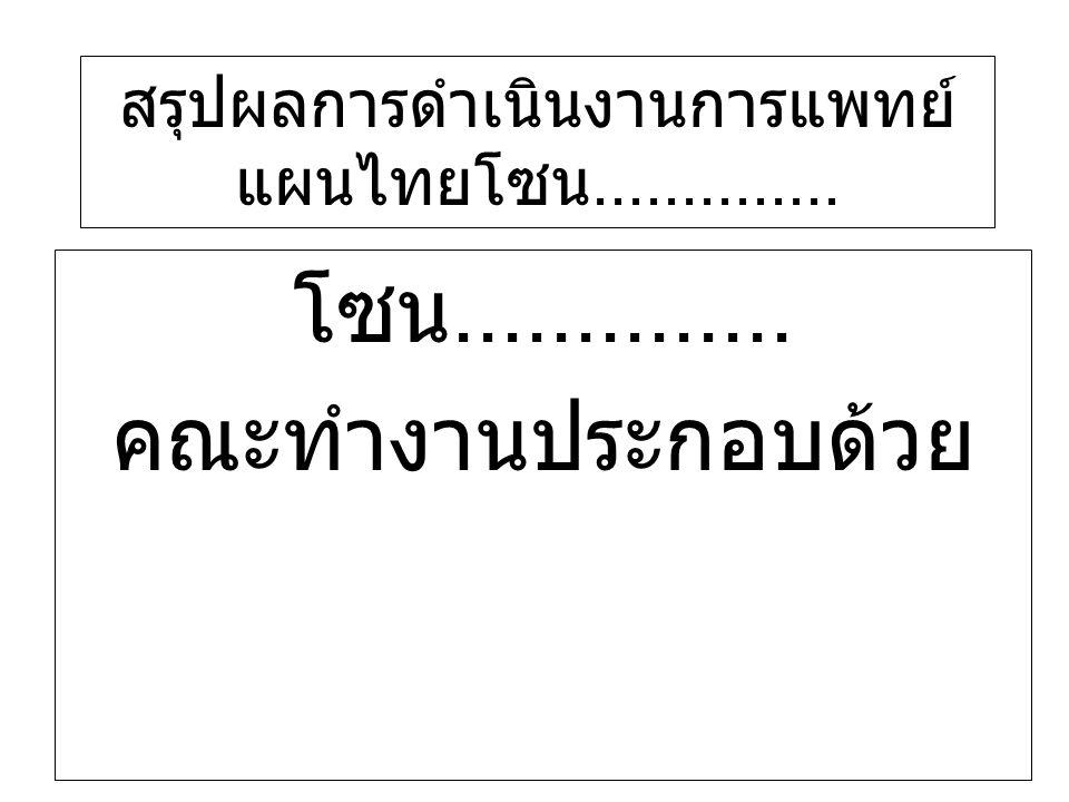 สรุปผลการดำเนินงานการแพทย์แผนไทยโซน..............